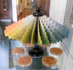 Der Doppelkegel. Seit 1912 beschäftigte sich Ostwald mit der Farbenormierung und erarbeitete eine eigene Farbordnung. Der Doppelkegel besteht aus 24 jeweils farbtongleichen Dreiecken, auf denen sich jeweils außen die Vollfarbe befindet.